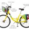 Optymo Vélo libre service